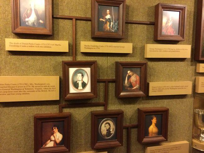 Arlington House family tree