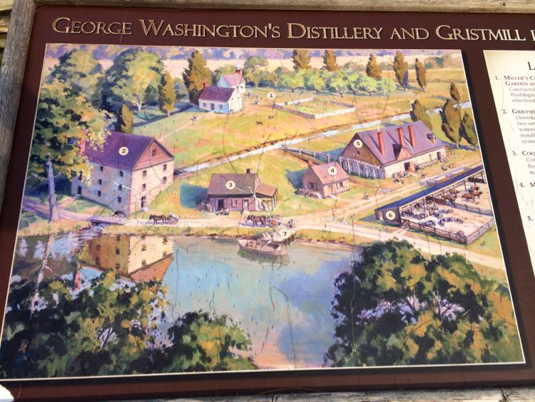 Overview sign George Washington's Distillery and Gristmill